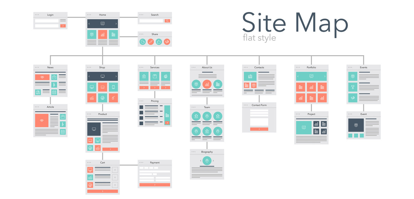 website sitemap seo